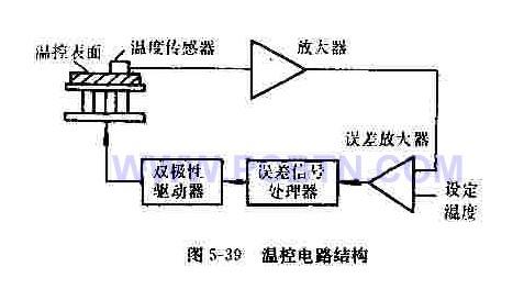 实用的有制冷模块的温度控制电路
