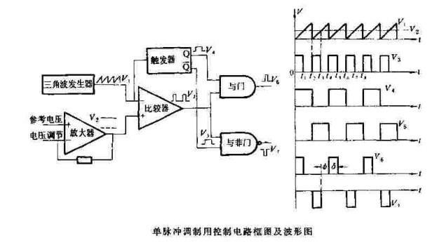 m序列信号发生器的实验接线图