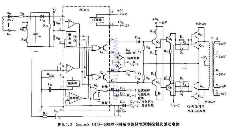 SenteckUPS500型不间断电源脉宽调制控制及驱动电路