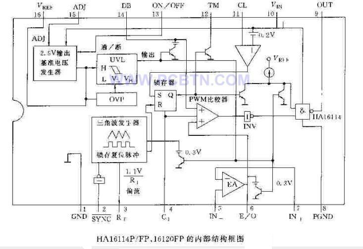 HA16114P/FP,16120FP介绍