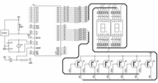 1s闸门信号的产生是通过一个计数器count,每次中断时间为4ms,每计250