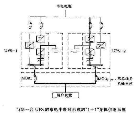 """从""""双总线输出开关柜""""的汇流上取得ups-2的输出电源信号,并用这个电源"""