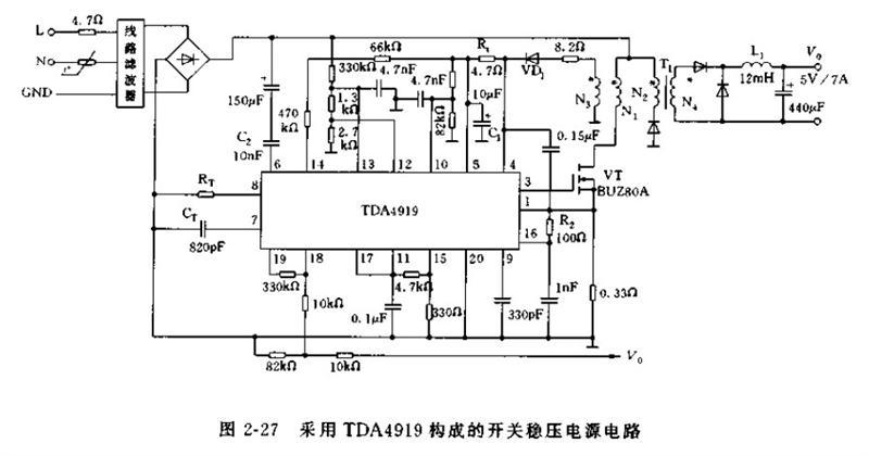 稳压电源电路,输入交流电压范围为187~242V,输出直流电压为5V,电流7A,效率90%.TDA4919的供电电源由电感辅助绕组N3、二极管VD1、R1和C1等组成的整流滤波电路提供。TDA4919的振荡器频率主要由Rr和Cr决定,3脚输出PWM脉冲驱动功率开关管VT.VT源极电阻传感电流信号,并经R2输入到TDA4919的动态电流限制比较器反相输入端和比较器同相输入端,用于监控直流输出电压的变动。6脚接的电容C2用于软启动。12脚和13脚分别接收过压和欠压取样信号。 来源: