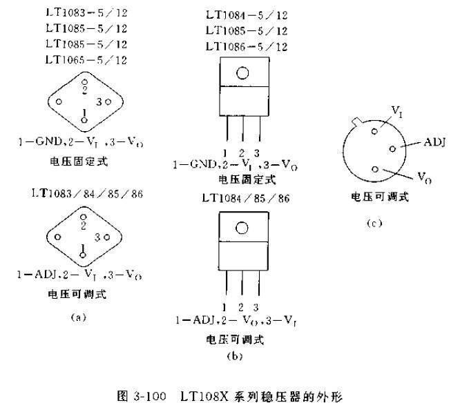 LT108X系列的基本使用方法,固定式与78X00相同,而可调式与LM317相同,但它是低电压将稳压器,因此,一定要用于地输入电路。LT108X系列的压降最大值为1.5V,而78X00与LM317的压降为2~3V.   LT108X系列内有过流保护,热保护与安全工作区保护电路,输出即使短路稳压器也不会受到损坏。LT108X系列的外形如图3-100所示,c为小型封装的LT1086,但电流限为500MA。 来源: