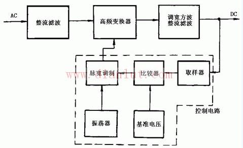 开关式稳压电源的电路原理图