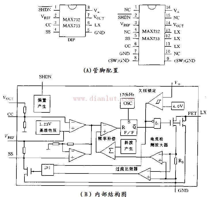 MAX732管脚配置内部结构简化图