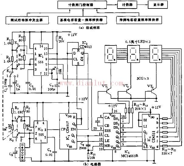 单稳态触发器及施密特触发器等脉冲产生与变换电路