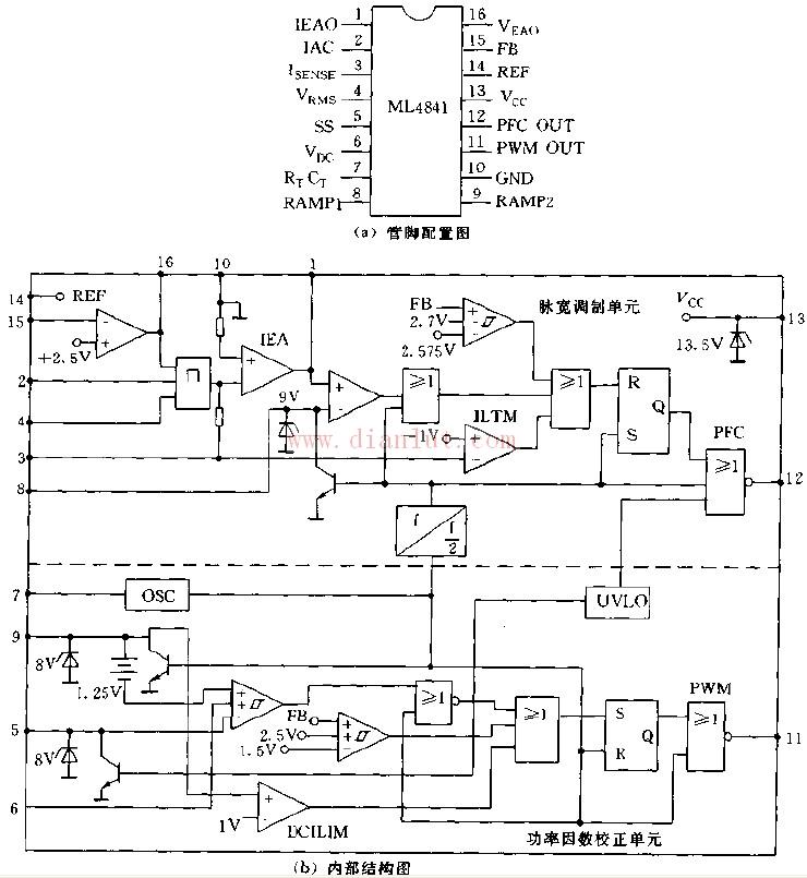 而pwm电路是同步电流模式,带推拉式单端功率开关mosfet栅极驱动输出.