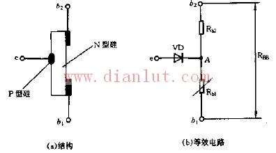 【图】单结晶体管的内部结构及等效电路图电源电路 图