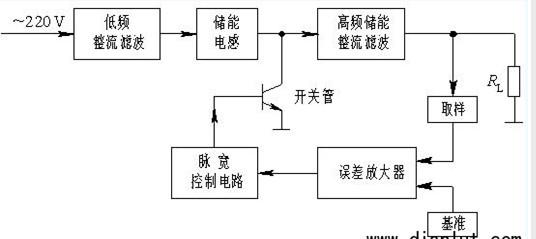 【图】基于并联型方框原理的电路图电源电路