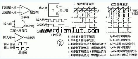 【图】tl494开关电源电路电源电路