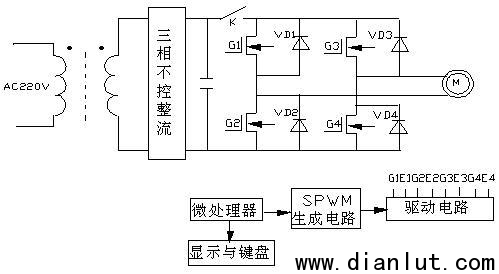 简易正弦波脉宽调制变频调速原理电路