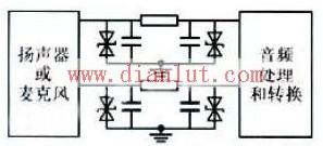 音频数据保护电路原理图
