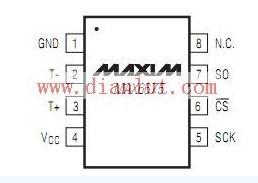 MAX6675引脚功能及应用电路图