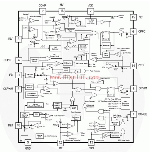 FAN6920MR集成了临界模式PFC和准谐振电流模式PWM电源控制器。对PFC, FAN6920MR采用可控导通时间提供调整的DC输出电压,具有最佳的THD优化,而对于PWM, FAN6920MR提供多种功能来增强系统的电源功能。主要用在AC/DC笔记本电脑适配器,无框架开关电源以及电源充电器。   FAN6920MR应用:AC / DC NB适配器;Open-Frame电子;蓄电池充电器。
