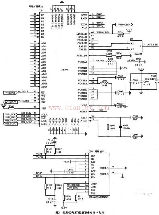 w5100与stm32f103接口电路原理图