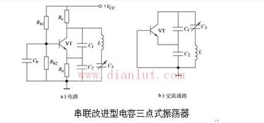 振荡电路及解析    电容三点式振荡器也叫考毕兹振荡器,它是自激振荡