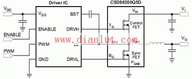 CSD86350Q5D是NexFET?半桥区块,25A时的效率90%,高达40A,工作频率高达1.5MHz,5V栅极驱动,RoHS兼容,主要用在同步降压转换器,大电流低占空比电源,多相同步降压转换器,POL DC/DC转换器,以及IMVP, VRM和VRD应用。   CSD86350Q5D应用:   Synchronous Buck Converters   High Frequency Applications   High Current, Low Duty Cycle Applications