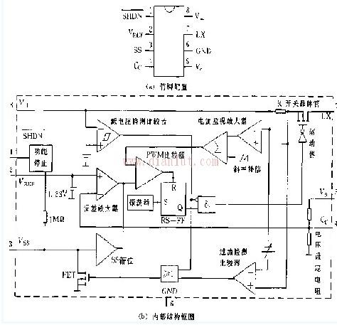 超级新型综合性能结构电路配置图