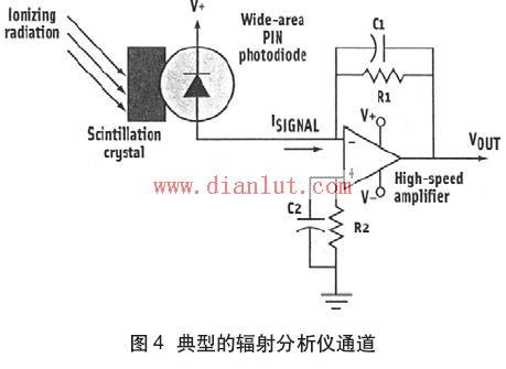 常用的传感器信号调理电路