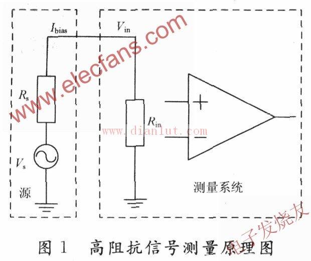 介绍简单结构的高阻抗信号测量电路原理