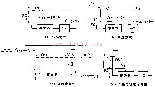 介绍MAX660芯片设计的四种电路