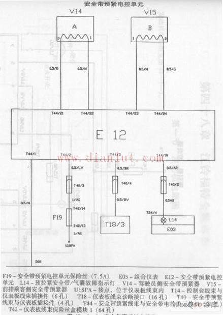 中华轿车安全气囊系统电路的设计