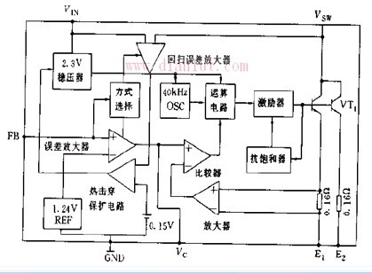 结构框图基础电路