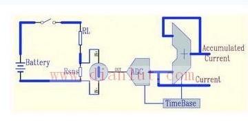 电池电量计的原理计算