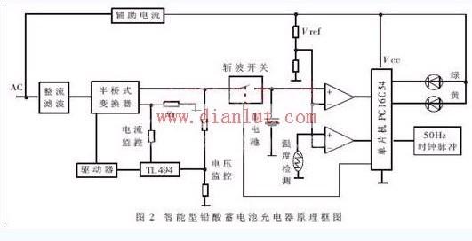 智能型铅酸蓄电池充电器的电路设计