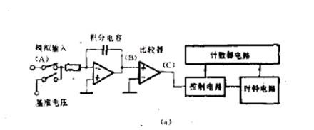 【图】简易积分式模数转换电路其它电路图