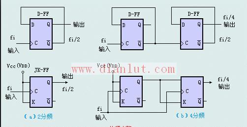 【图】2-4分频电路原理图其它电路图