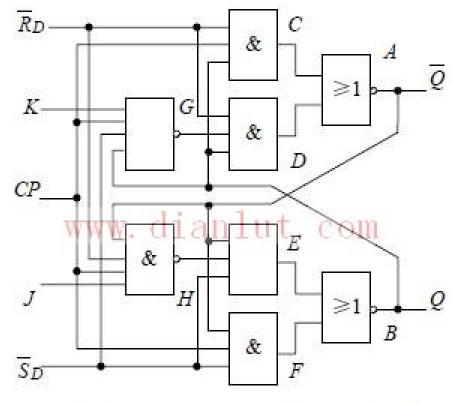 【图】下降沿触发的jk触发器电路原理图其它电路图