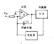 用于环路充电泵VF转换的电路