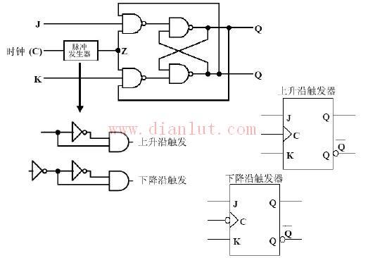 JK触发器电路图