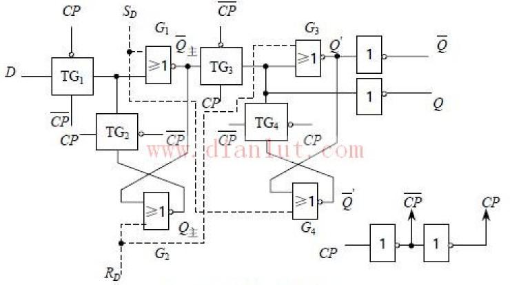 【图】cmos边沿d触发器电路原理图其它电路图