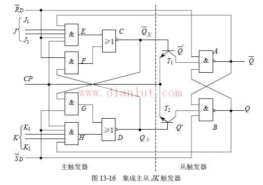 【图】采用门电路设计集成主从jk触发器其它电路图