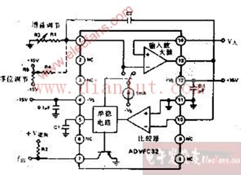 采用单稳电路制作电压频率转换器