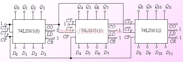 【图】基于74ls161芯片设计12位2进制计数器其它电路