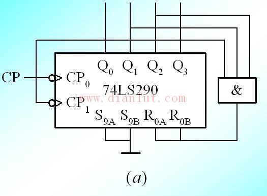 基于74ls290异步计数器组成七进制计数器-其它电路图