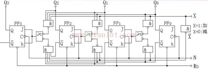 >> 采用jk触发器设计同步二进制可逆计数器    jk触发器是数字电路