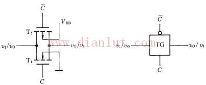 CMOS传输门的电路结构和逻辑符号简介