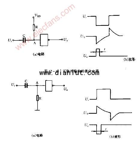 负脉冲输出的微分电路原理图