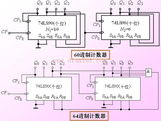 【图】60/64进制计数器其它电路图