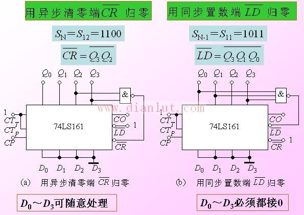 jk触发器8分频电路图时序图