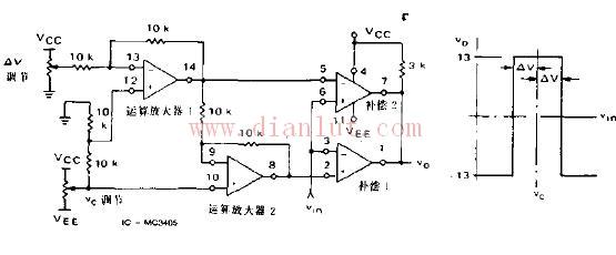 典型的窗口比较器电路   如图为典型的窗口比较器电路图。每个比较器有两个输入端和一个输出端。两个输入端一个称为同相输入端,用+表示,另一个称为反相输入端,用-表示。用作比较两个电压时,任意一个输入端加一个固定电压做参考电压,另一端加一个待比较的信号电压。当+端电压高于-端时,输出管截止,相当于输出端开路。当-端电压高于+端时,输出管饱和,相当于输出端接低电位。 来源: