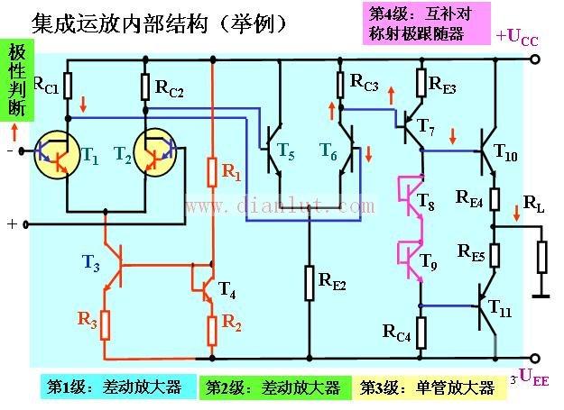 集成运放内部结构电路