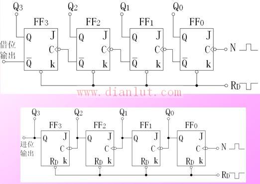 首页 电路图 其它电路图 >> 采用j-k触发器设计异步二进制减法计数器