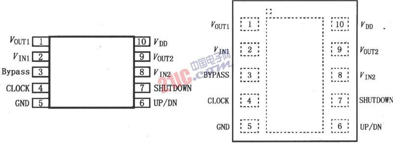 LM4811是双声道耳机放大器,采用5V电源供电,每个通道能够输出105mW连续平均功率,带动16负载,总谐波失真及噪声(THD+N)仅为0.1%。LM4811不需要自举电容和缓冲器,适于低功率的便携式系统、蜂窝系统电话以及MP3、CD、DVD播放器等。LM4811采用二线接口控制数字音量,设置放大器增益范围为-33~+12dB,以16级离散步长控制。   LM4811有一个外部控制端,产生有效高电平关断模式,使之在微功耗下工作,还有一个内部热关断保护机构。LM4811的引脚排列如图所示。 来源: