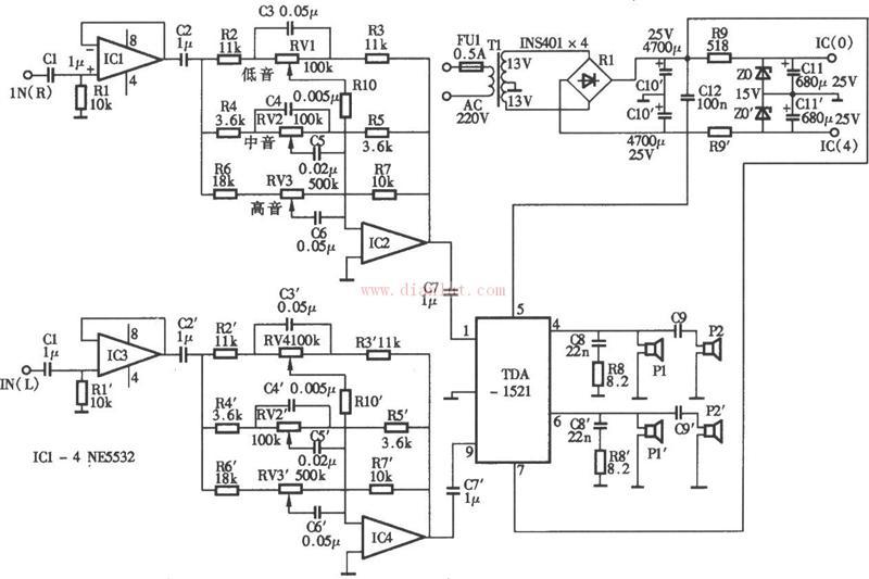基于TDA1521的立体声一体化有源音箱电路如图。有源音箱是功放和无源音箱的有机结合体,在多媒体上得到广泛应用。有源音箱省去功放外壳,节省空间,减少外接线路,省去与VCD等音源所重复的功能和电路(如卡拉OK电路等),特别是功放和音箱达到较好的匹配,因此具有较高的性价比。   以TDA1521作功放,可以有10倍的功率余量,其主声道也有24W输出。因此功率只要具有一定余量即可,不宜一味追求大,不然会增加成本,造成不必要的浪费。   该功放与VCD等优质音源搭配,而VCD音源输出电压较高,因此可省去前级